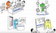 STEM ve Basit Uygulama Örnekleri
